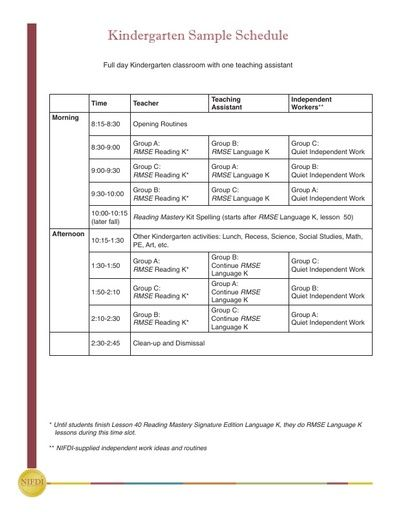 Sample Schedules (Kindergarten - 4th)