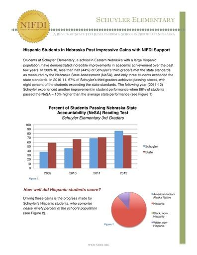 Hispanic Students in Nebraska Post Impressive Gains with NIFDI Support
