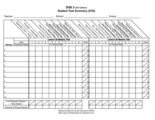 DISE 2 STS Form (Lessons 30 & 40)