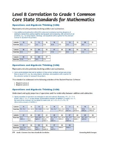 CCSS Alignment with CMC:CE Level B