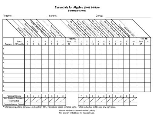 Essentials for Algebra STS Form