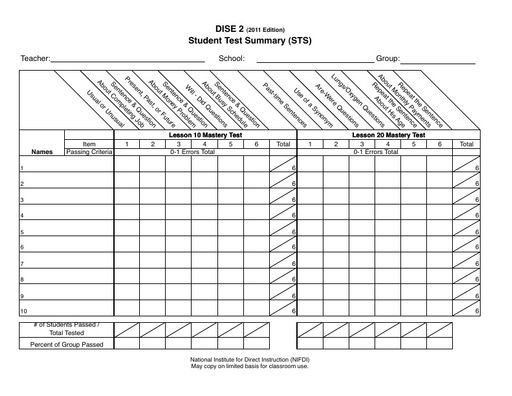 DISE 2 STS Form (Lessons 10 & 20)