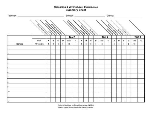 Level D Student Test Summary Form