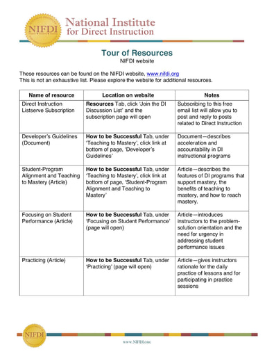 5_Tour of Resources