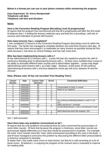 Corrective Reading Program Monitoring Sheets