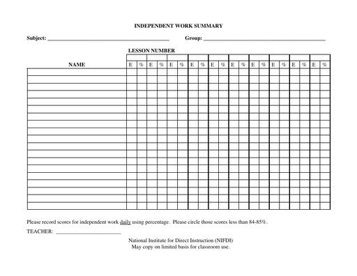 Independent Work Summary Form